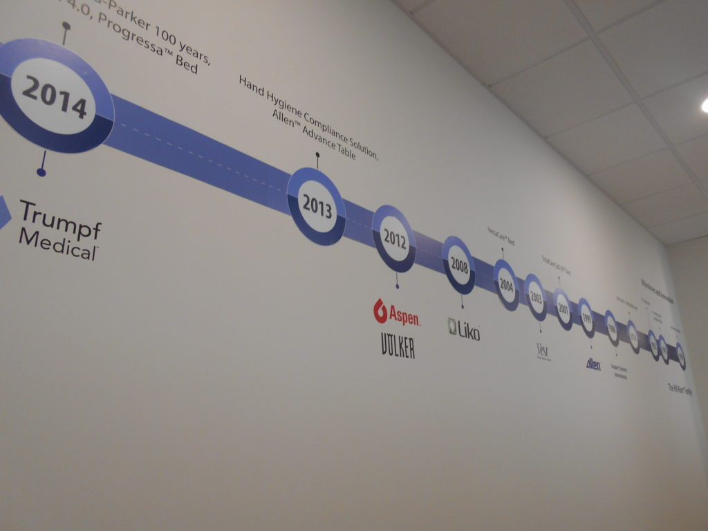 Sign Direct Leicester Signage Solutions Wall Art NHS